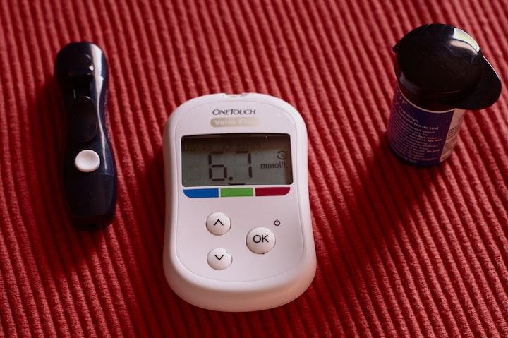 Diabetes Associated Symptoms -Complications & Approach
