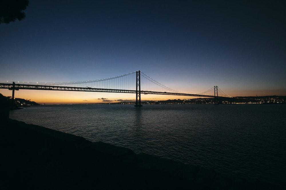 sunset view of Golden Gate Bridge