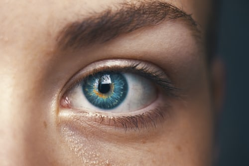Ophthalmologic threats for adults with thyroid disease