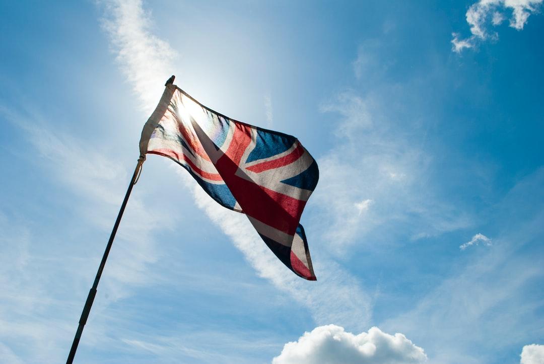 England: Der FTSE-Aktienindex
