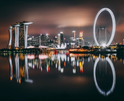 panoramic photo of london eye singapore teams background