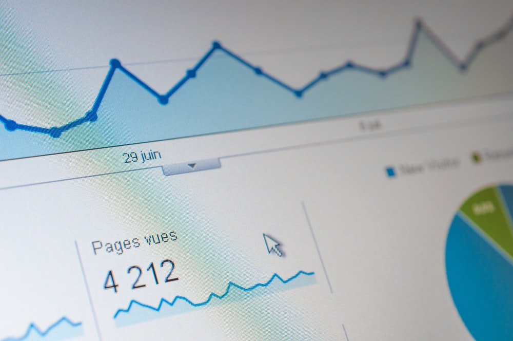 Google analytics é uma das formas de medir um dos indicadores do marketing digital