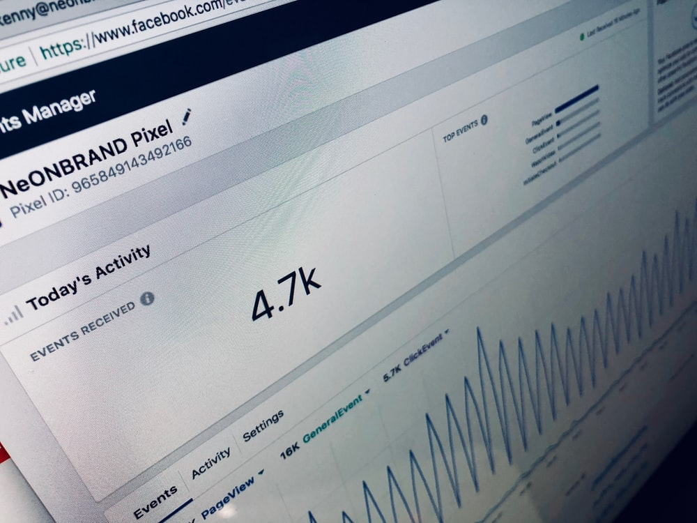 computer screen displaying 4.7k in today's activity. In Facebook for marketing, with a strategy for Facebook marketing you can have this analytics