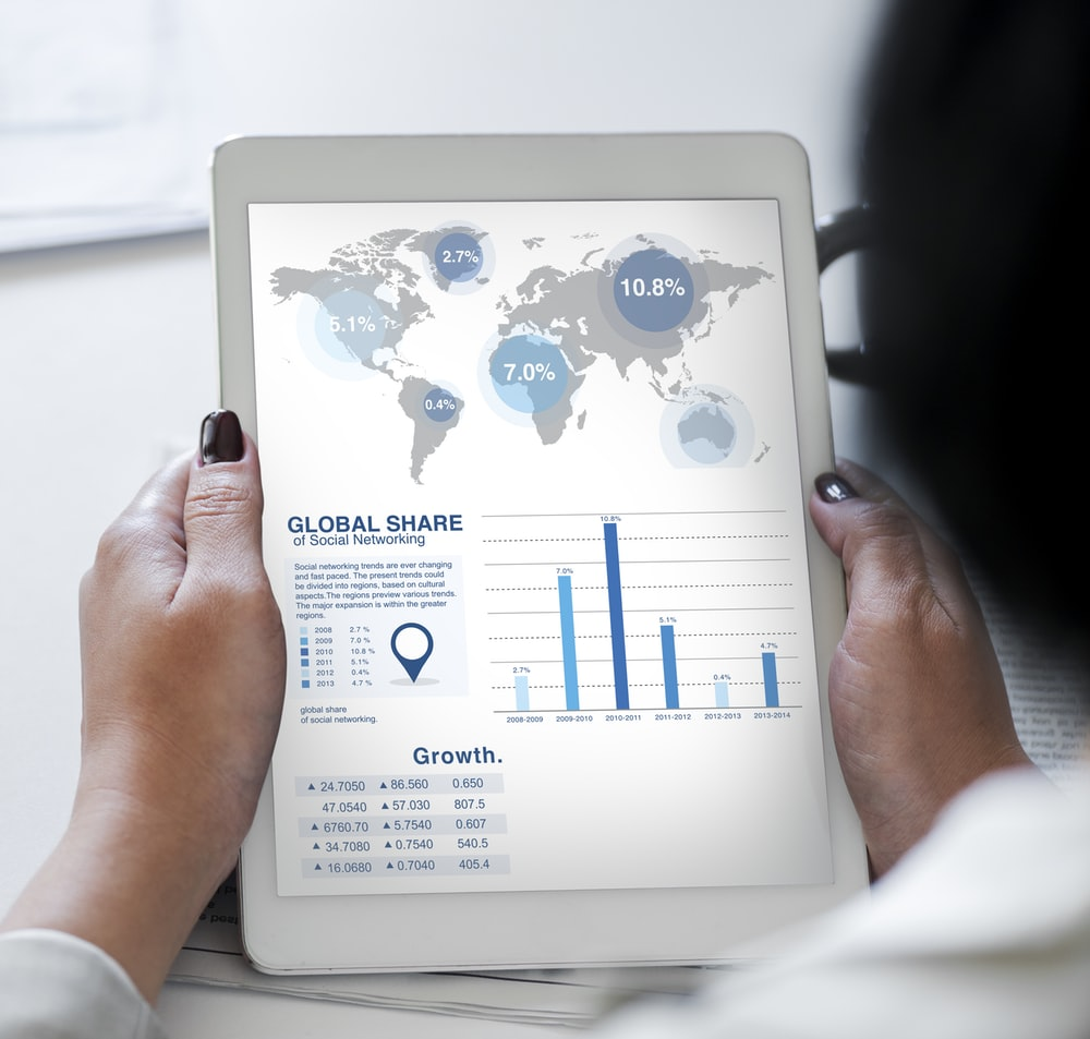 person holding white tablet computer at Global Share chart