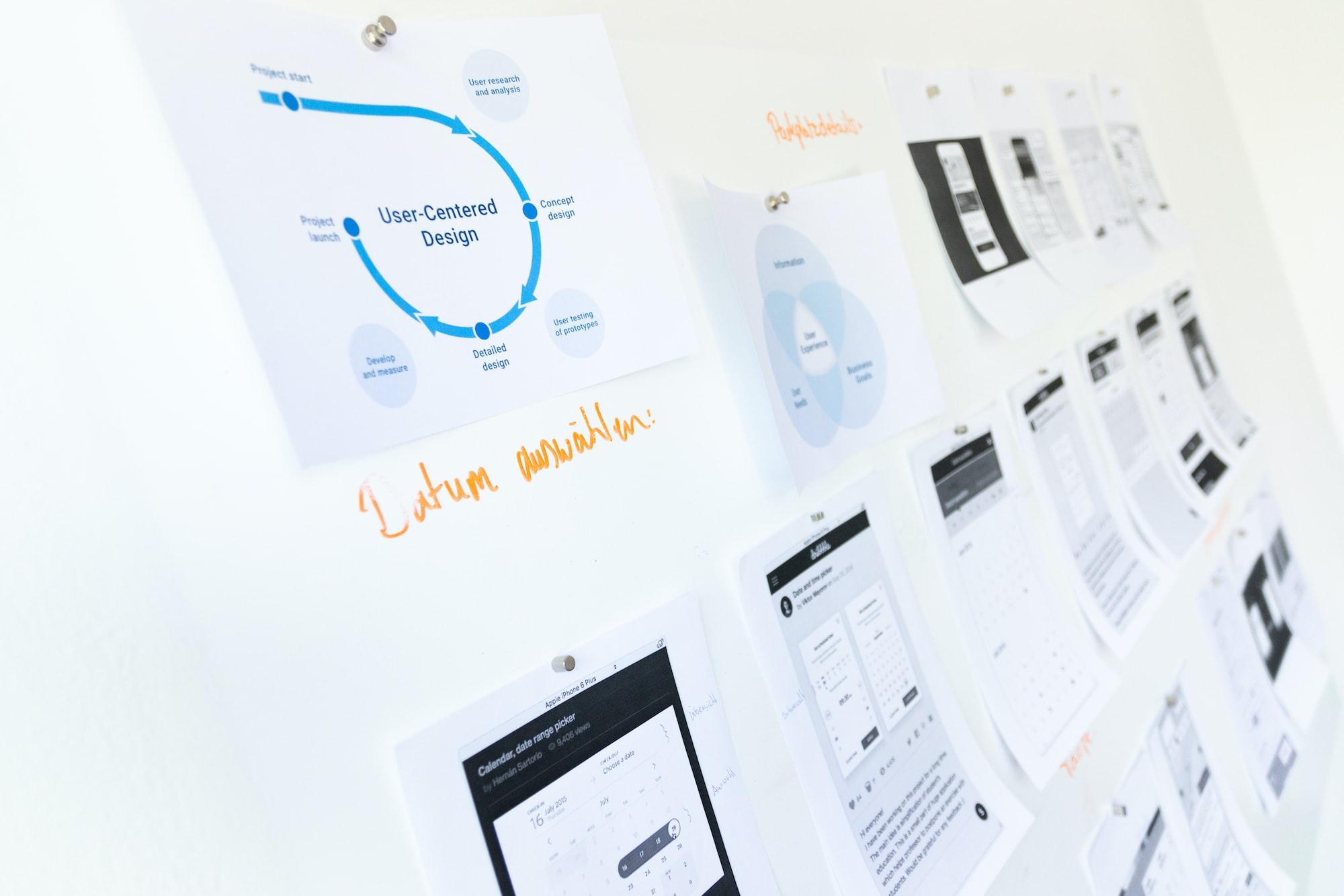 Design Inspiration on Whiteboard