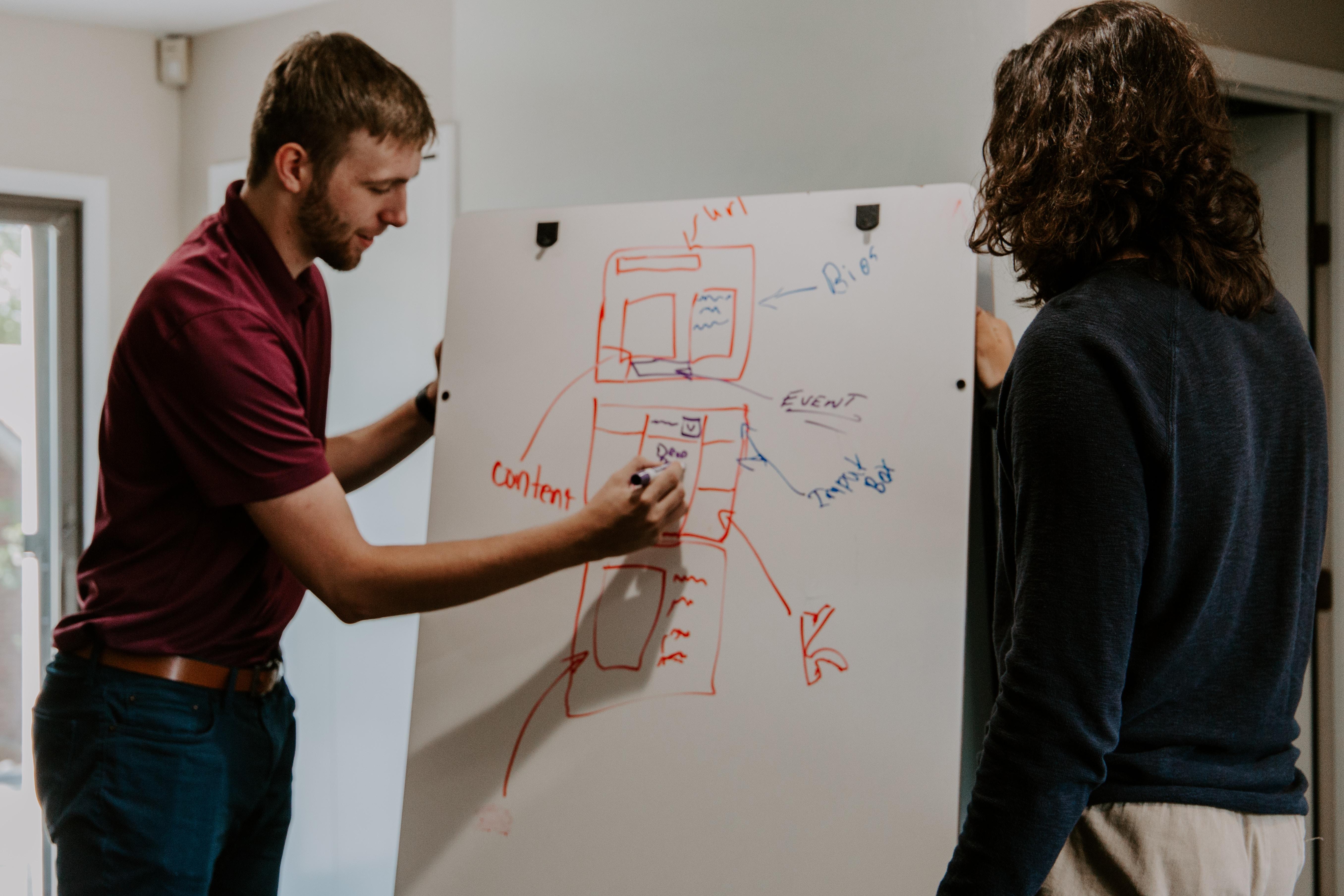 5 ways SME can improve their marketing