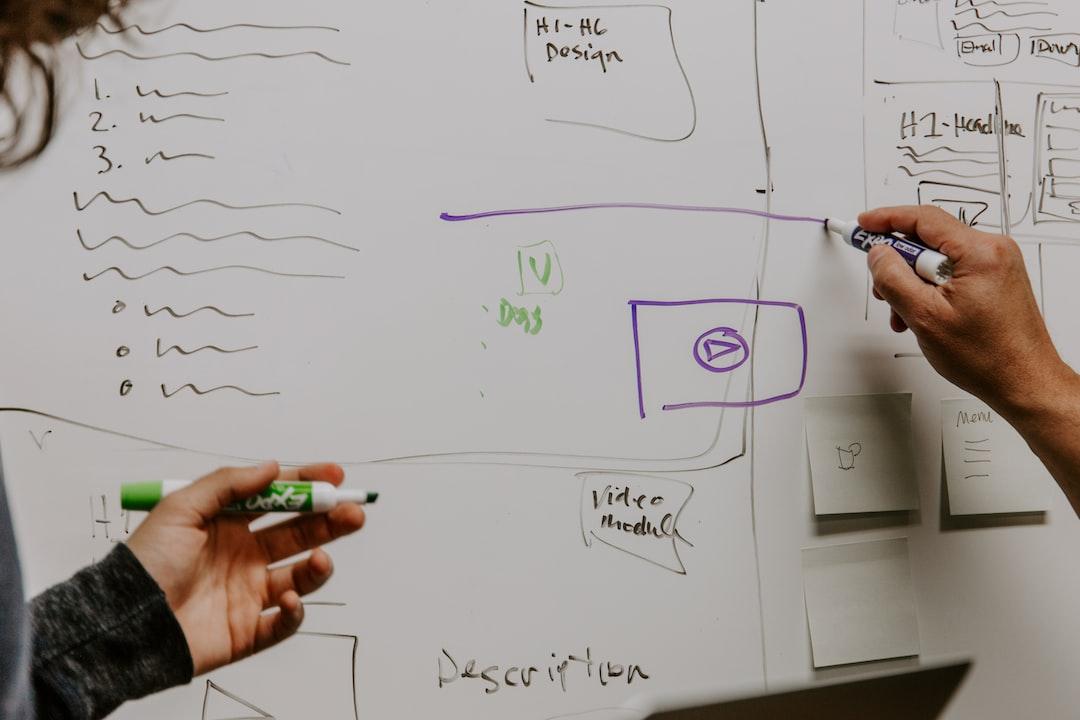 Webdesign - Digital Marketing
