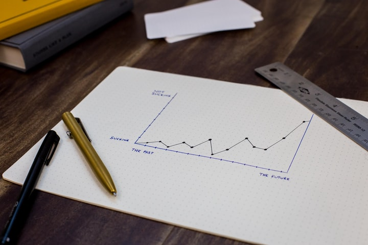How To Increase Your Sales Using These 5 Effective Strategies