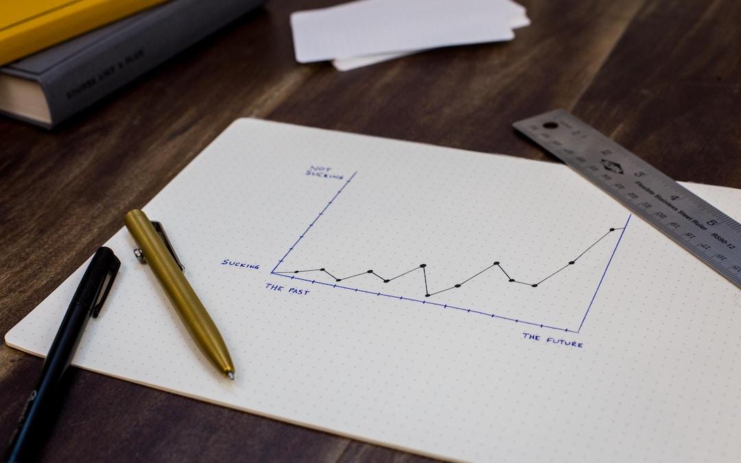 6 consejos para crear experimentos de marketing exitosos
