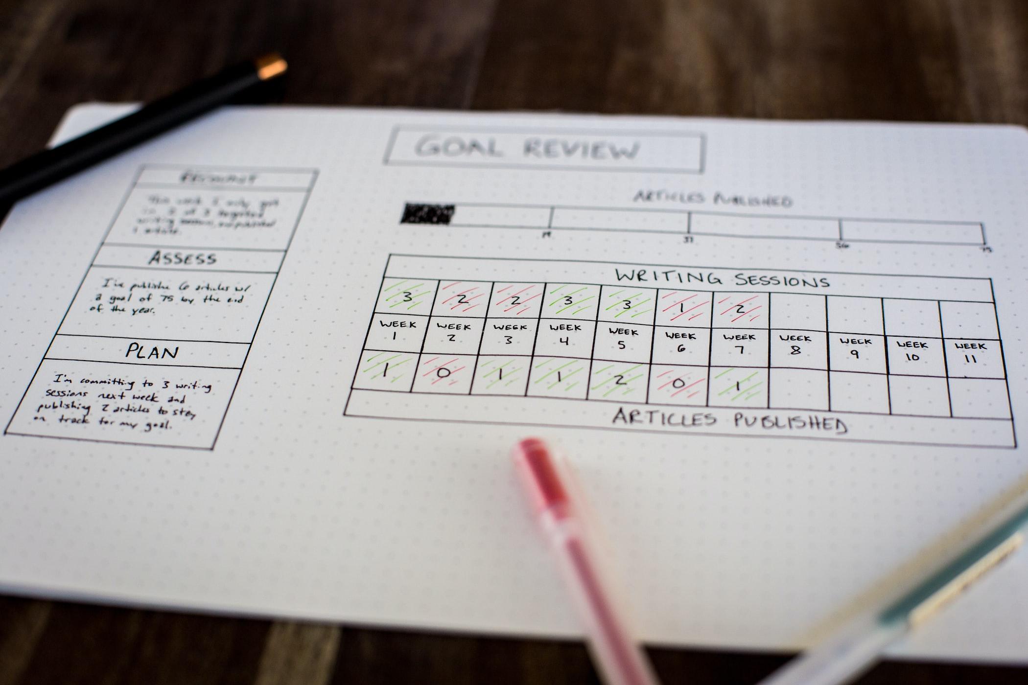 目標設定の具体的なステップ『1ヶ月ごとに目標と行動を見直して修正していく』