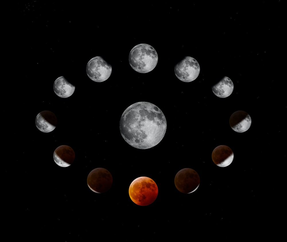 photo of moon direction chart