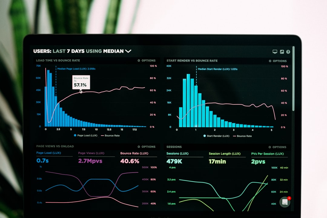 Speedcurve Performance Analytics