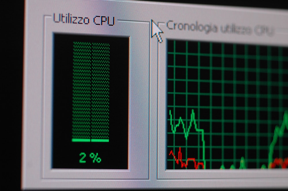Utilizzo CPU