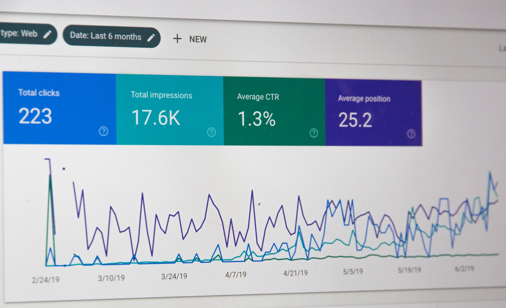 google search console dashboard generates data on website