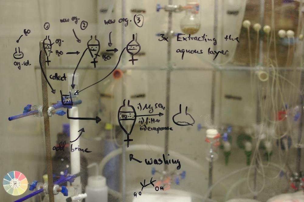 Atuação do químico