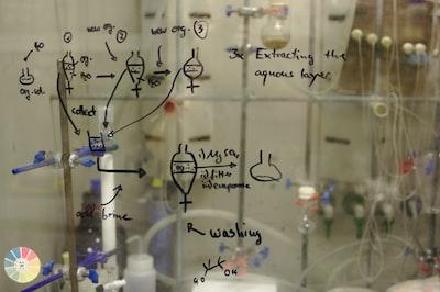 chemistry zoom background