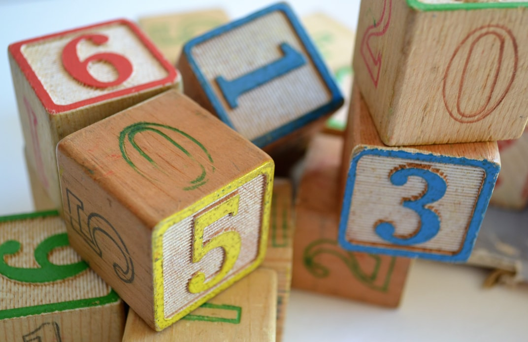 مصطلحات الأعداد الترتيبية في اللغة الإنجليزية | Ordinal number terms in English