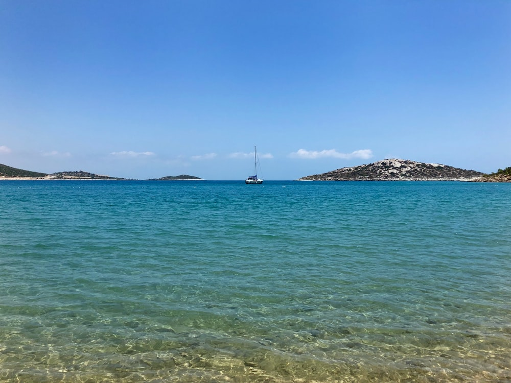 landscape photography of blue sea under a calm blue sky