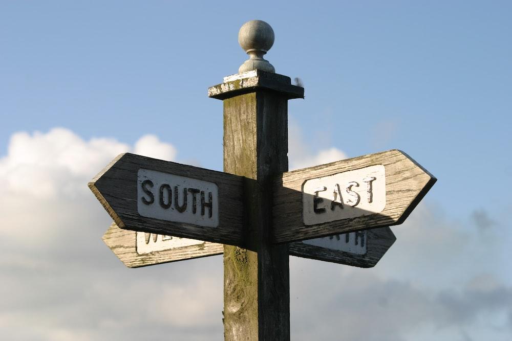 South, East, West, North pedestal signage