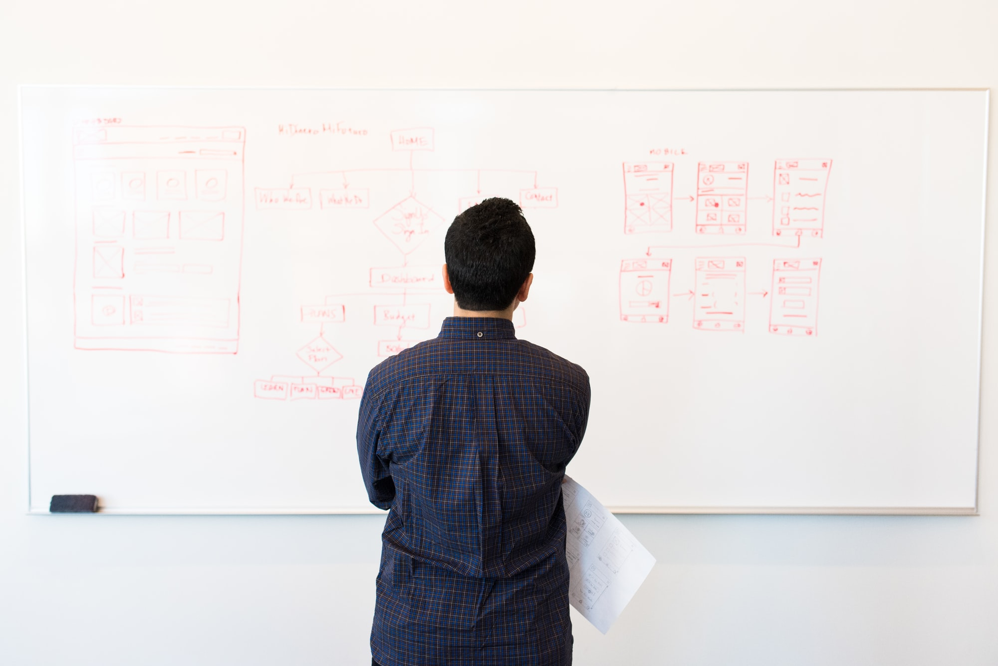 Keeping Quality Control - The Value of Mobile App Testing