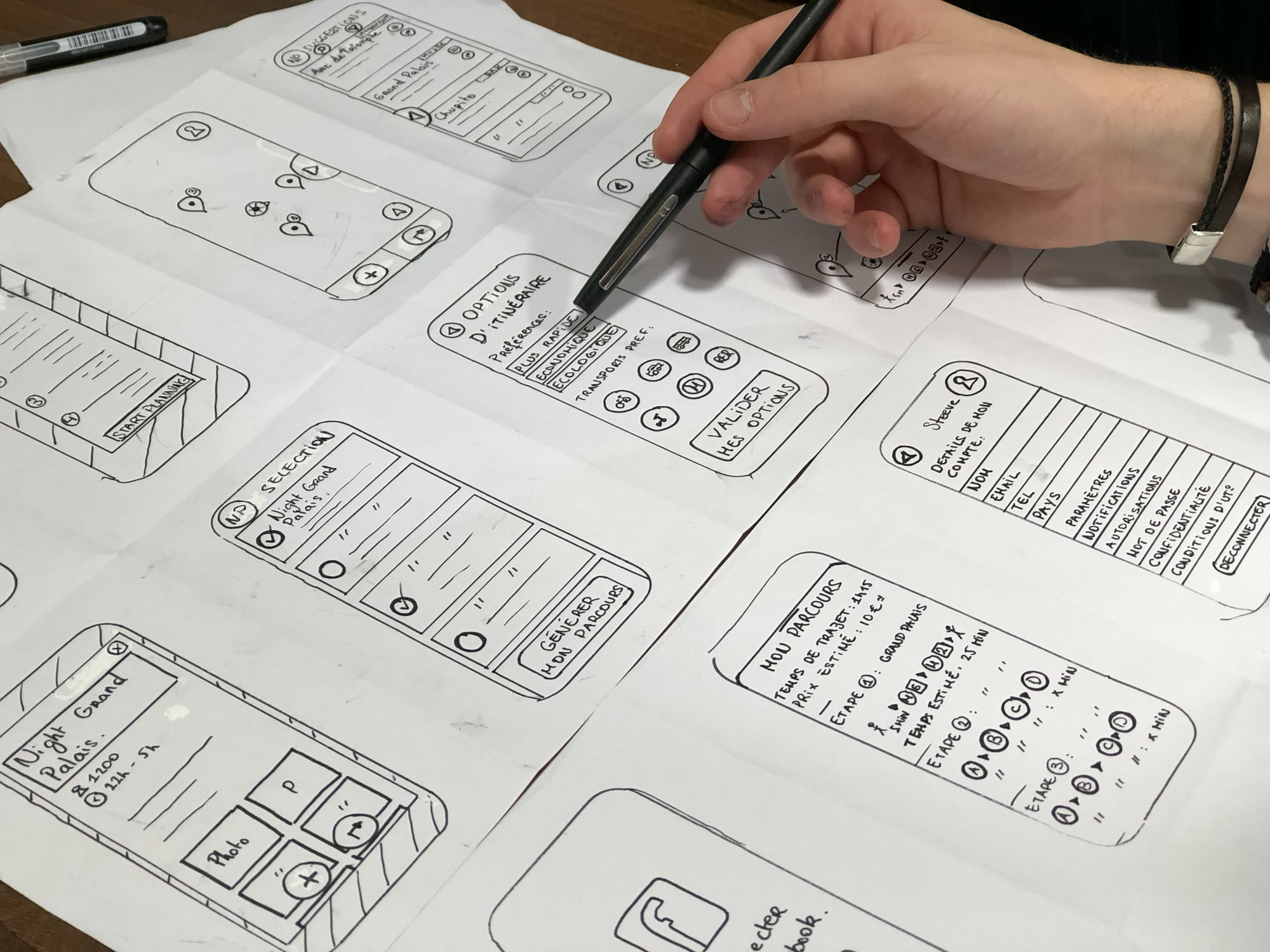6 Best Practices to Enhance your Mobile App's UX