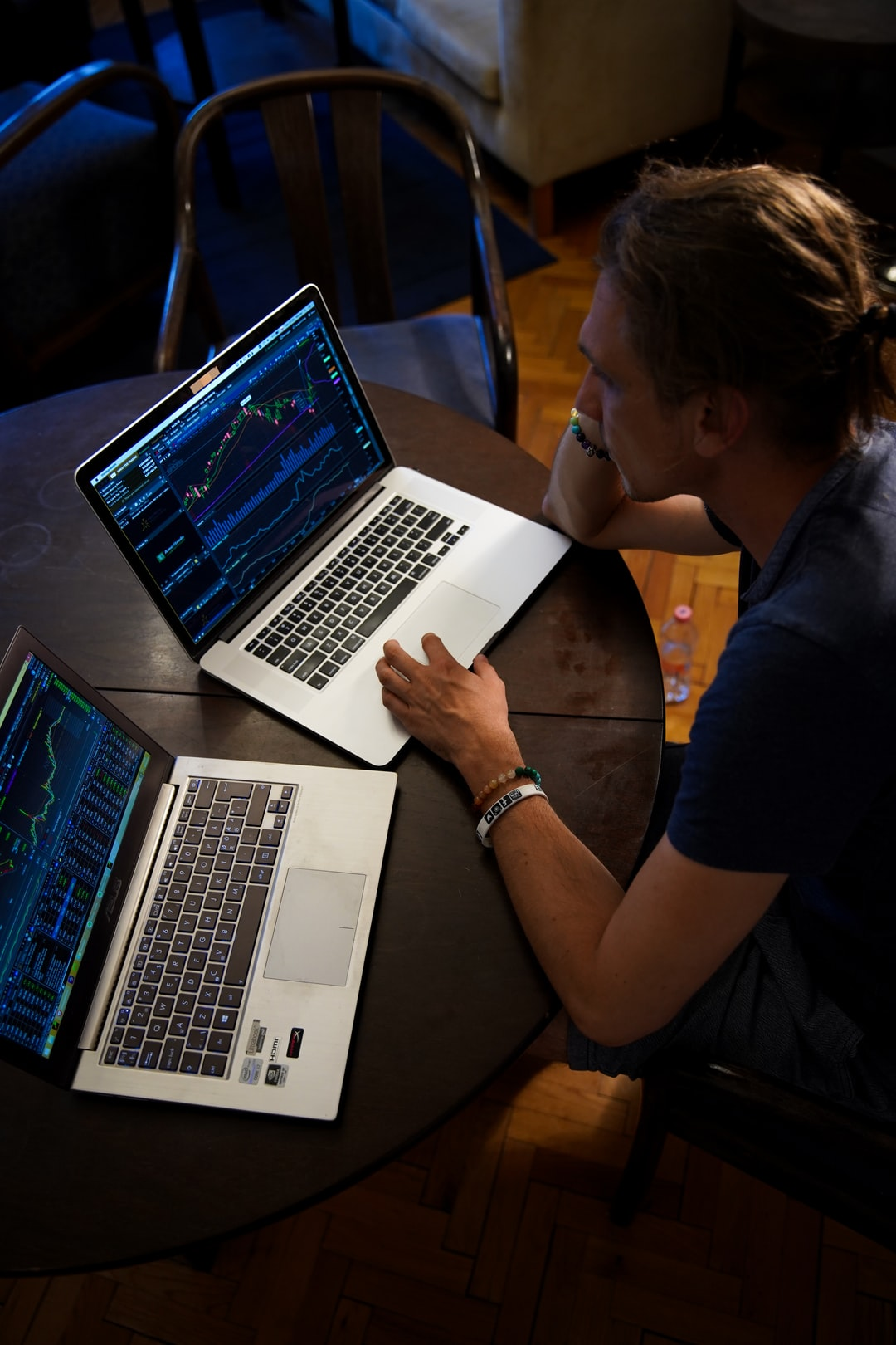 Different Types of Forex Brokers: ECN vs STP vs Hybrid