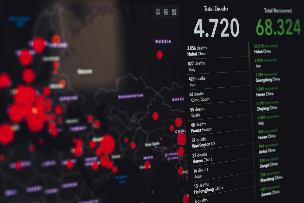 Coronavirus disease outbreak dashboard showing deathtoll