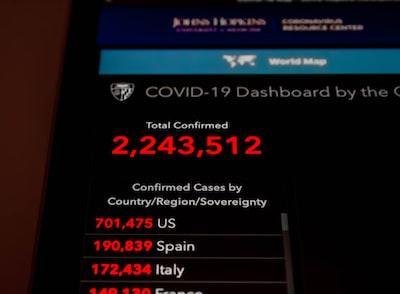 Coronavirus COVID-19 pandemic HD Wallpapers