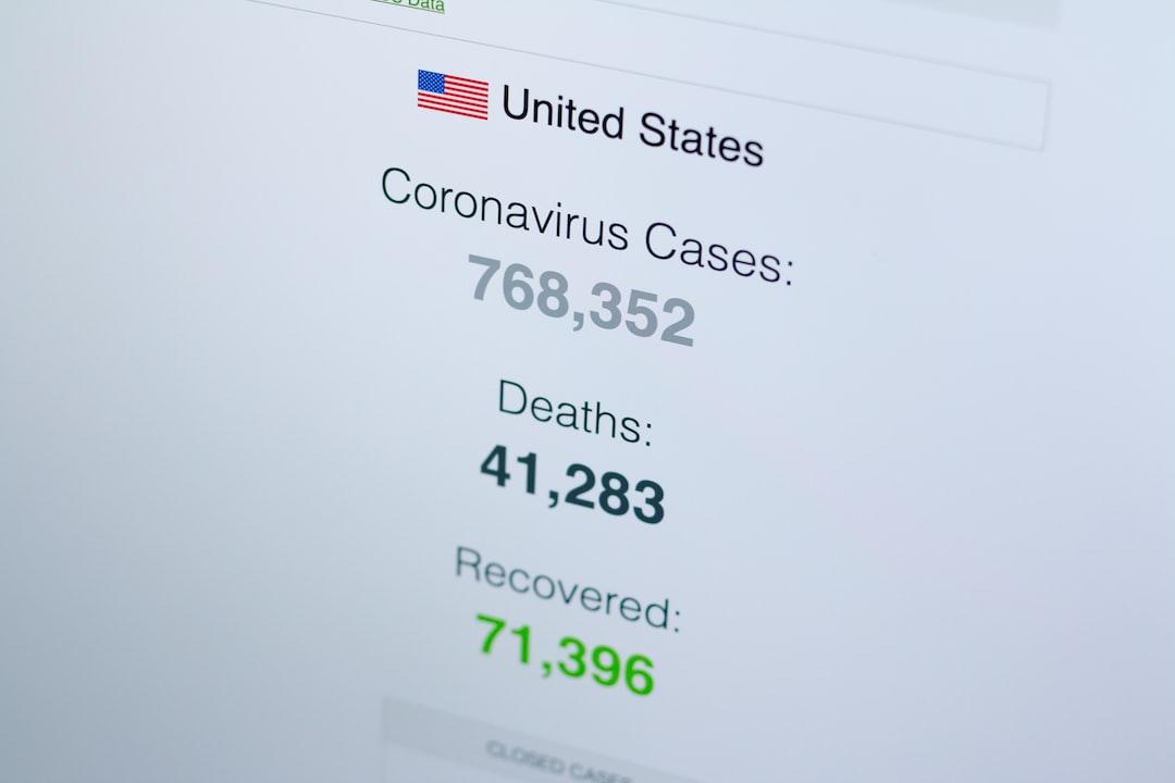 Coronavirus / Covid-19 cases in the United States. (20.04.2020) Source: www.worldometers.info/coronavirus
