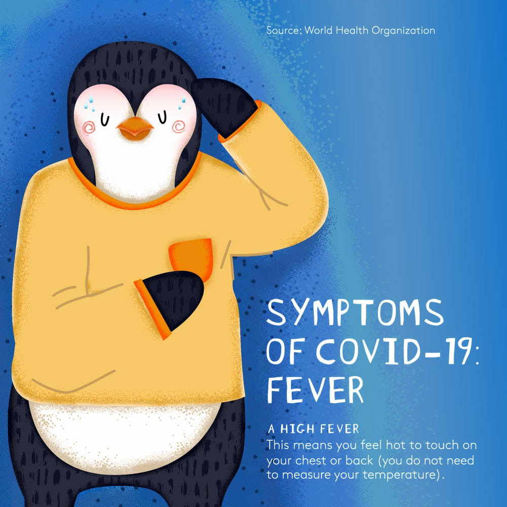 Symptoms of Covid-19