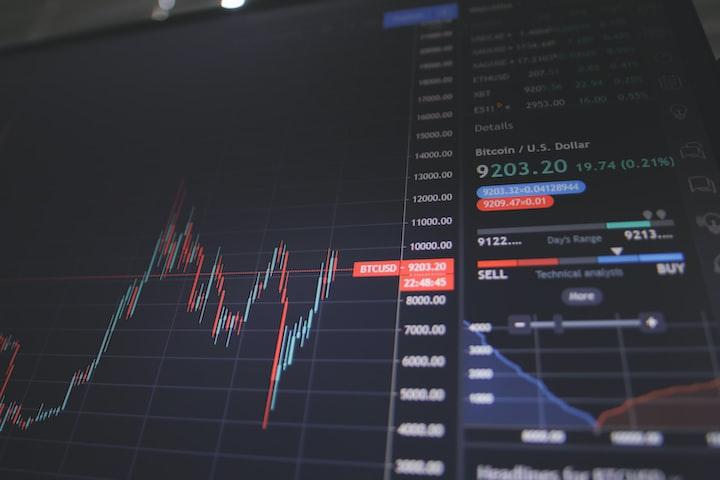 Stock & Crypto Market Exchange