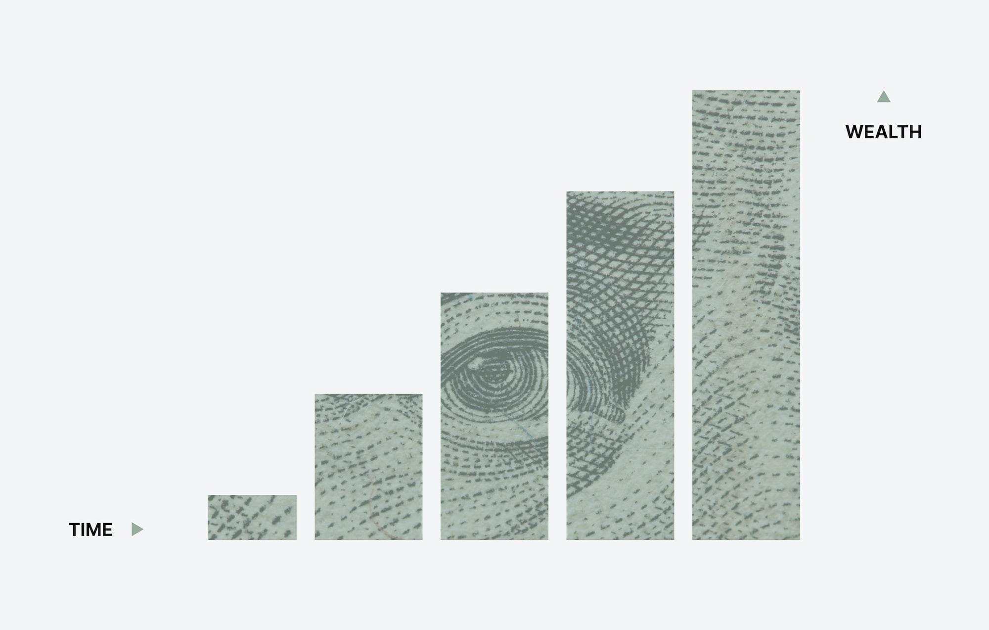 Conversas Decrescentistas #1. Economia: a falácia do crescimento