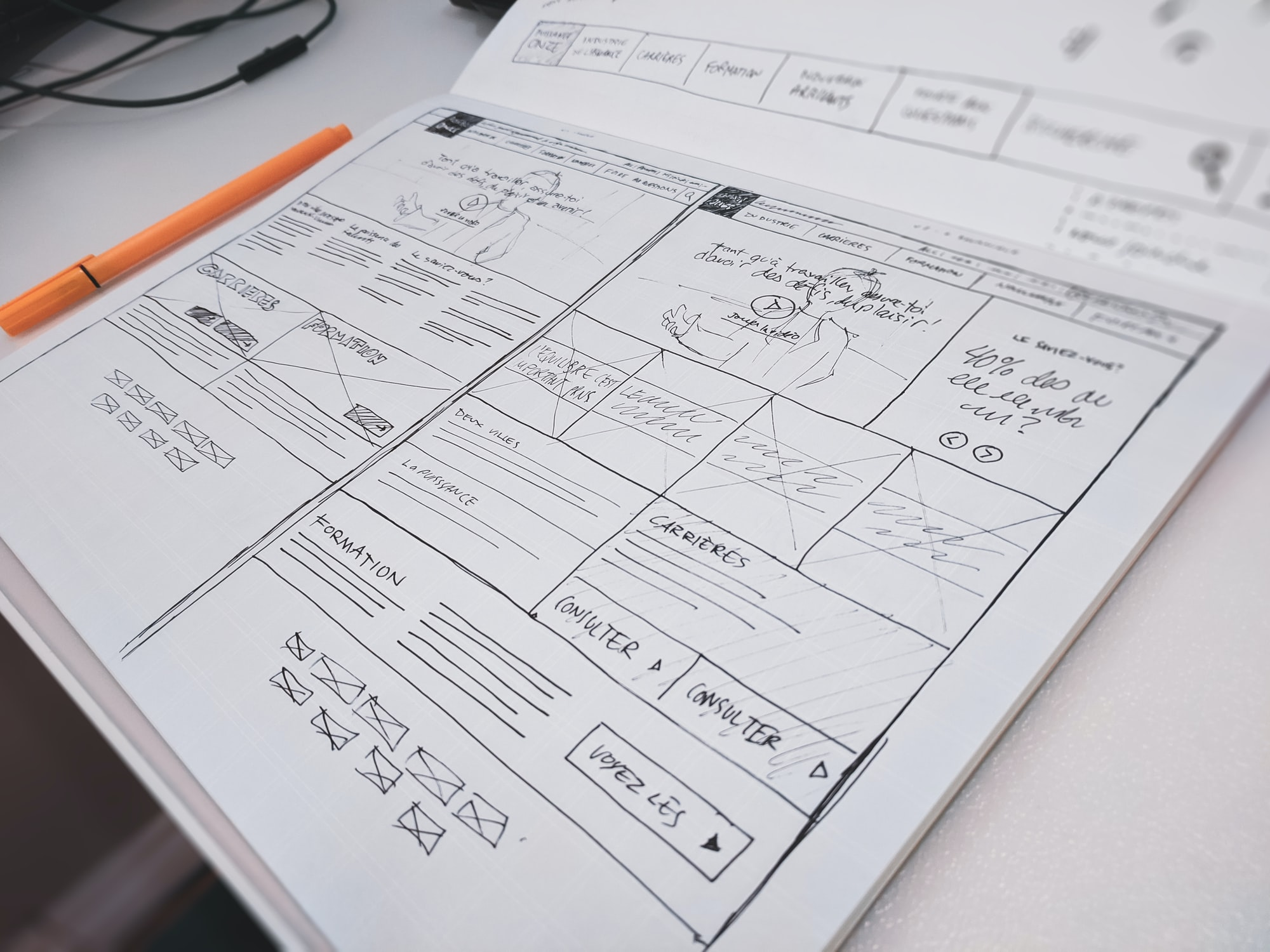 5 Things to Consider When Creating a Marketing Plan