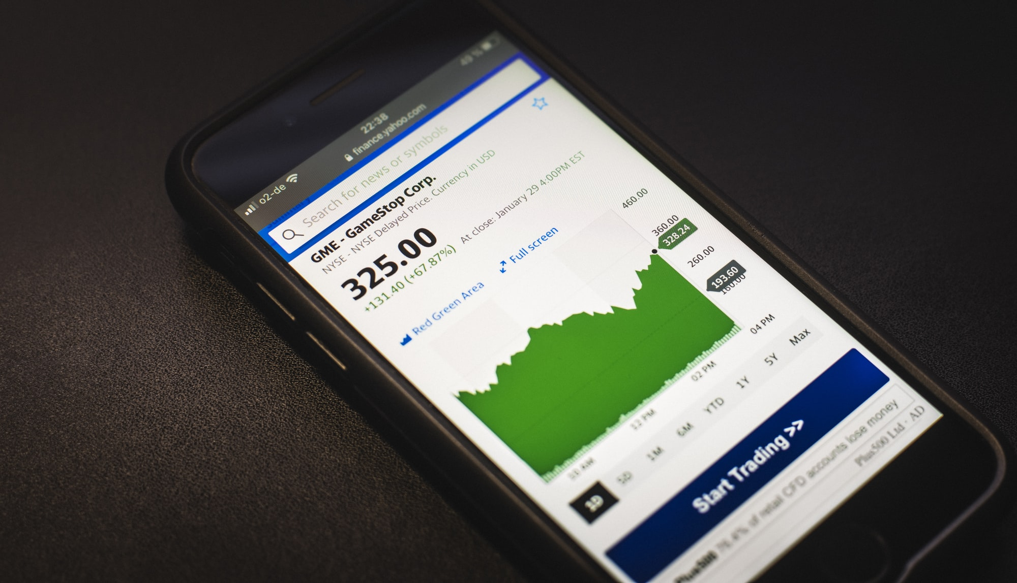 This stock trading platform is offering access to Nigerian and global financial assets