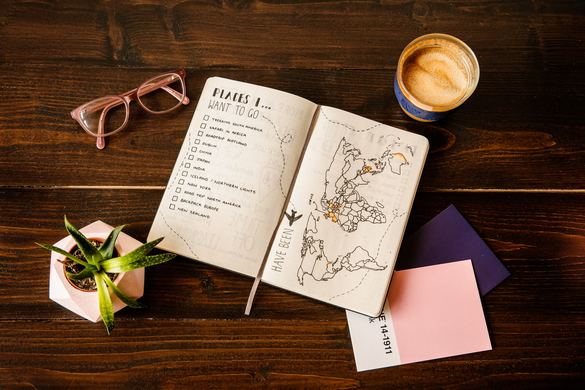 Productivity Systems: Bullet Journaling