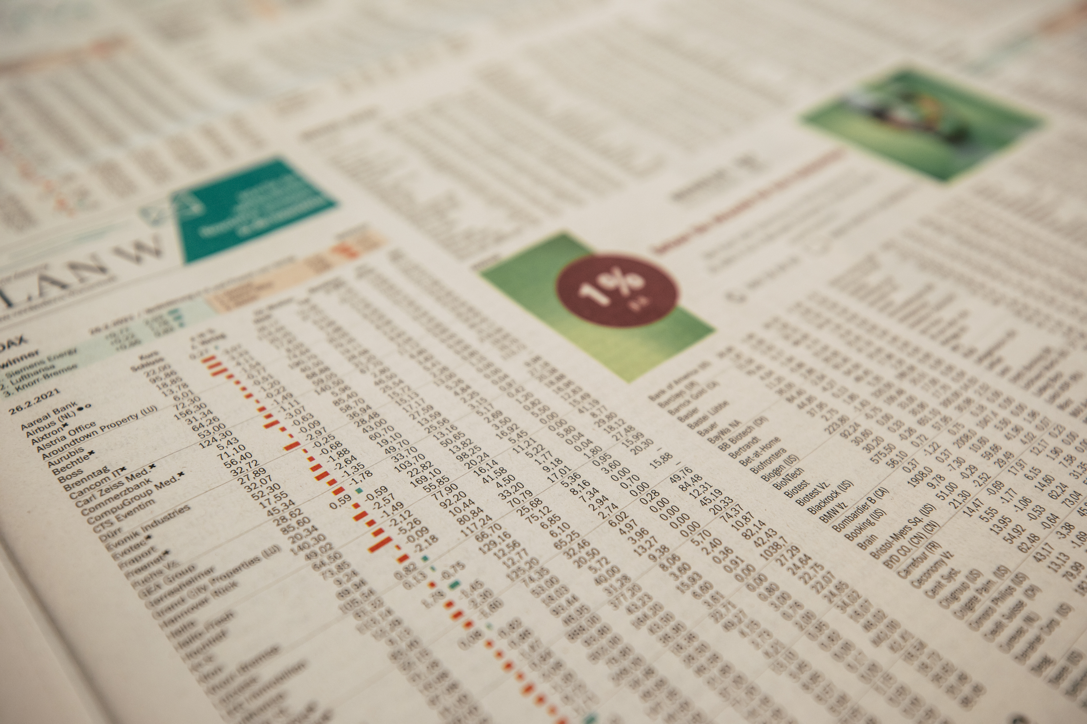 Daily newspaper economy stockmarket charts, trends and share price
